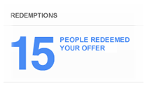 Image for Google coupon redemption for local advertising